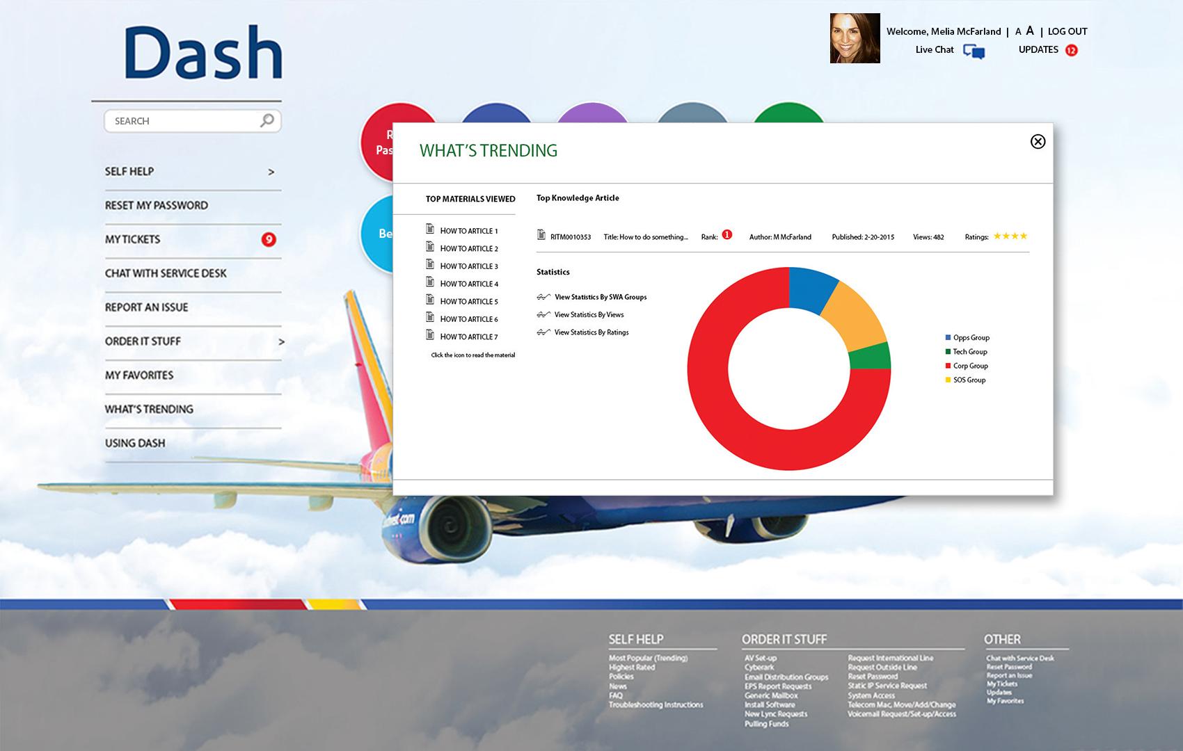 SWA Portal - Trends