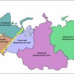 Золото Урала