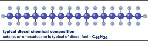 diesel fuel gasoline engine-1