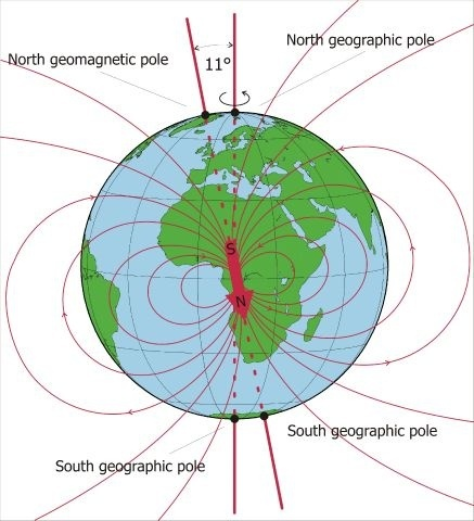 magnetic pole 11 degrees-1
