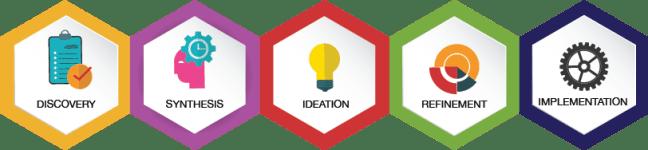 Cohort-Hexagram-Graphic