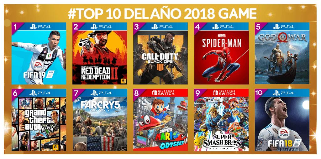 GAME anuncia el top 10 de juegos más vendidos durante 2018