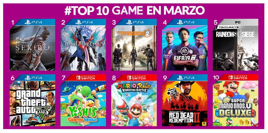 Sekiro: Shadows Die Twice fue el juego más vendido en GAME durante el mes de marzo