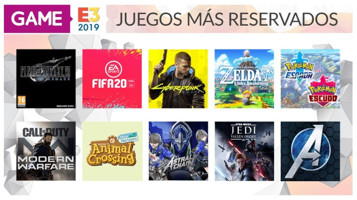 Estos son los juegos más reservados en GAME tras el E3 2019