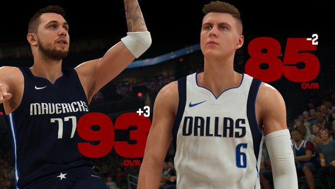NBA 2K20 actualiza las medias de los jugadores