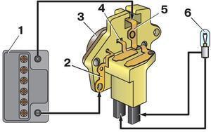 Diód híd generátor: Ellenőrizze a multiméter vagy villanykörte használatával