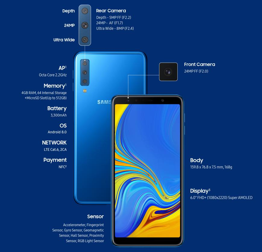Samsung Galaxy A7 with triple cameras announced, may come to India soon