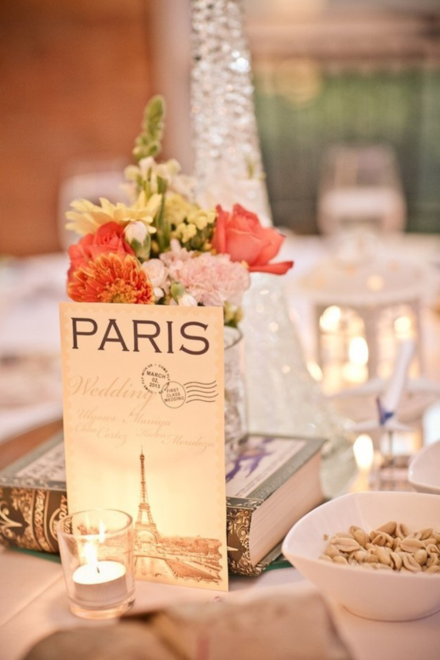 Future Wedding Ideas Accessories Travel Wedding Wish For The Future 20 Inspired