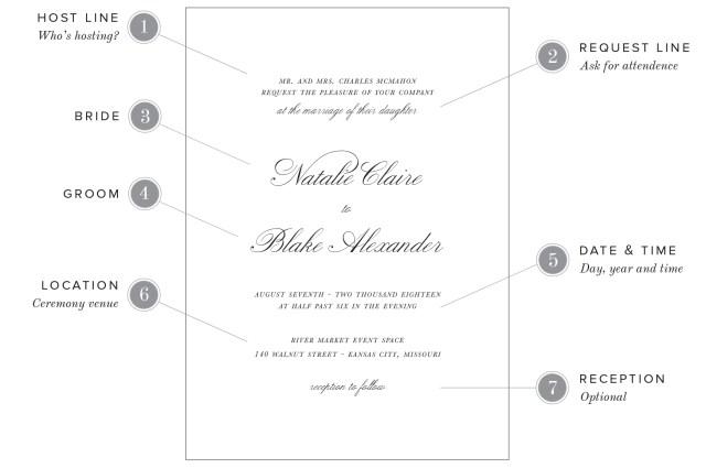 Wedding Invitation Example Wedding Invitation Wording Examples Shine Wedding Invitations