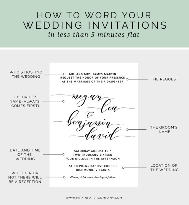 What To Say On A Wedding Invitation How To Write Your Wedding Invitation Message Pipkin Paper Company