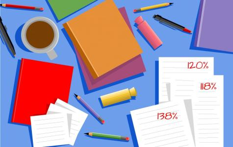 On Grade Mentality: To Give Credit Where Credit Is Due