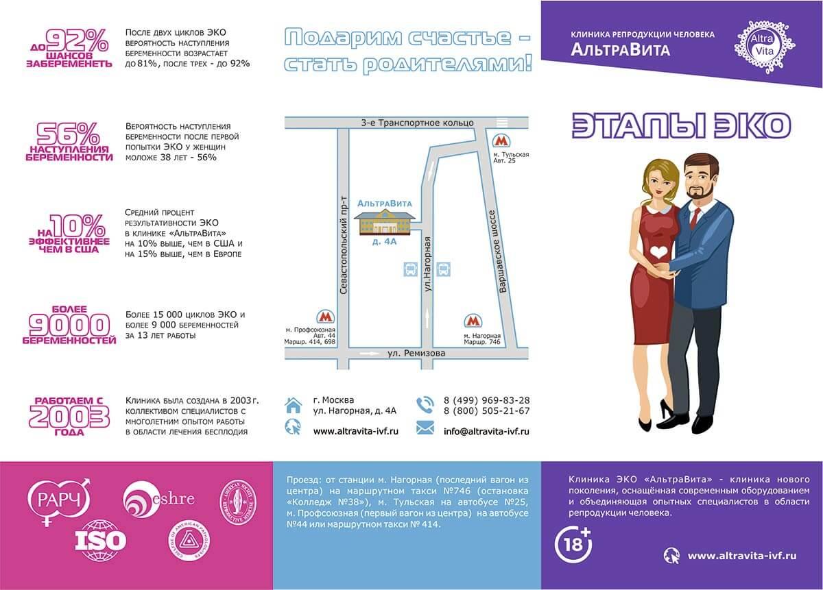 Clinica altravita
