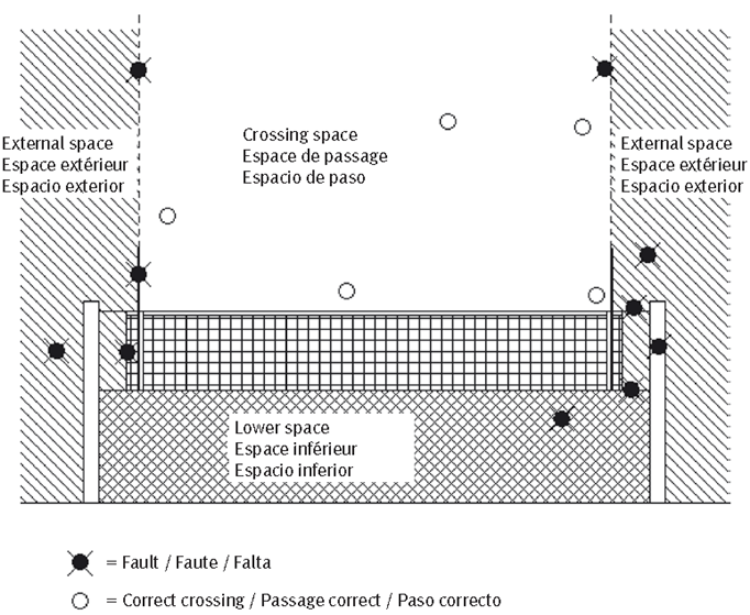 Balón que atraviesa el plano vertical de la red