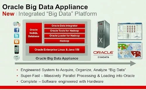 Oracle Big Data