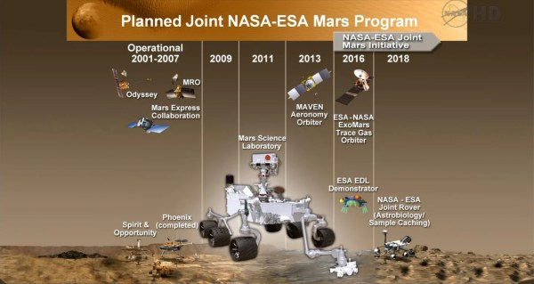 NASA spills last details of Mars space truck trip • The ...