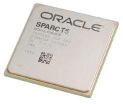 Sparc T5 Chip