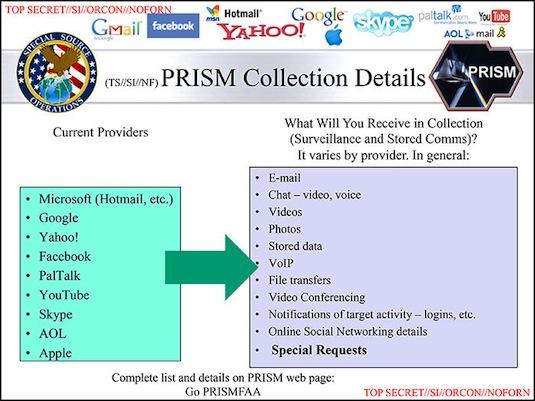 https://i1.wp.com/regmedia.co.uk/2013/06/12/prism_slide.jpg