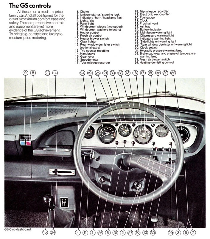 All Interior Car Parts Names | www.indiepedia.org