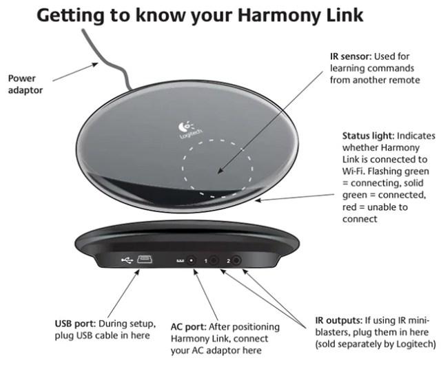 harmony link
