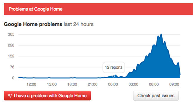 google outage