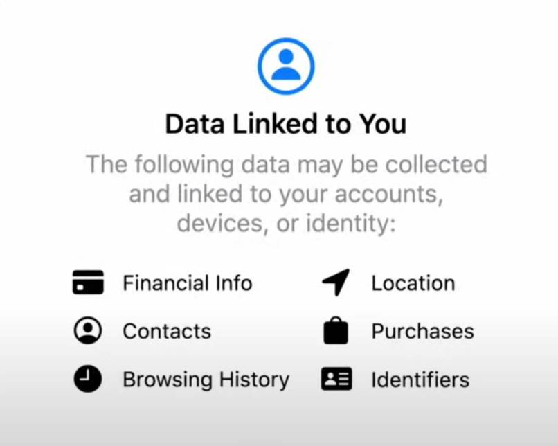 Apple wants privacy 'nutrition labels' on all new and updated apps in its  software store from next month • The Register