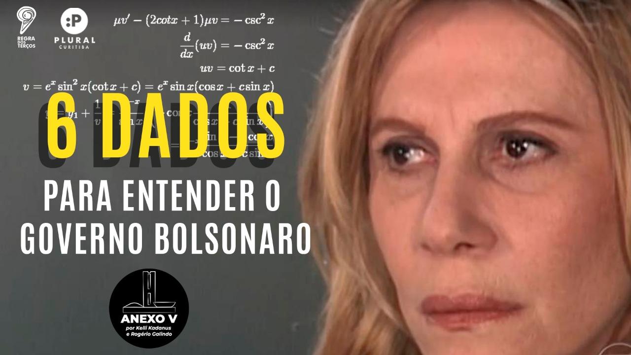 6 DADOS PARA ENTENDER A SITUAÇÃO DO GOVERNO BOLSONARO