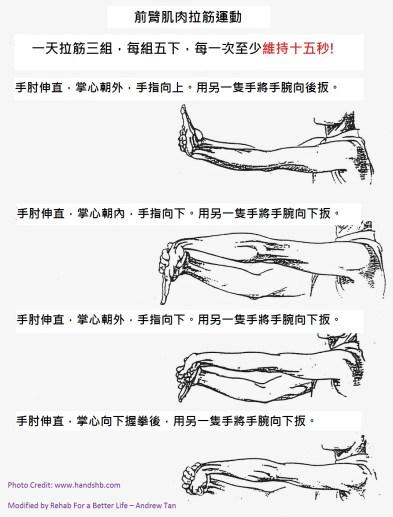治療網球肘