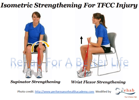 Rehabilitation For Tfcc Injury Rehab For A Better Life