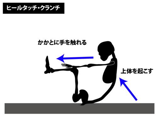 筋トレ|ヒールタッチ・クランチ|腹直筋