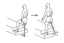 下肢切断の生活指導⑦