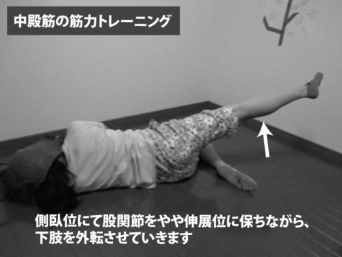 中殿筋の筋力トレーニング