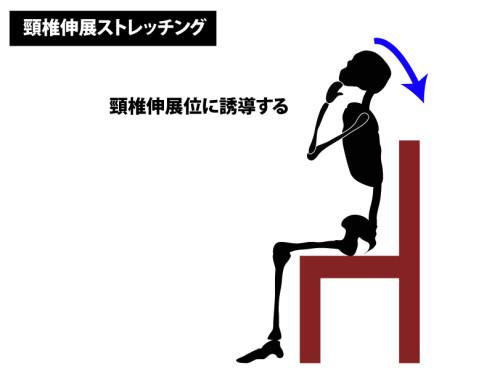 ストレッチ|頸椎伸展|舌骨下筋群