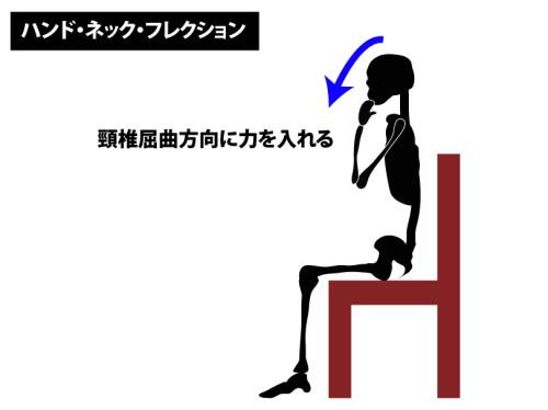 筋トレ|ハンド・ネック・フレクション|舌骨下筋群