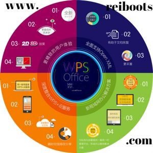 WPS Office Premium 10.2.0.7516 Crack + Activation Code