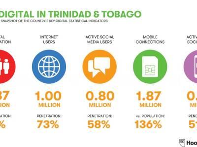 Trinidad & Tobago's digital journey: How far have we come