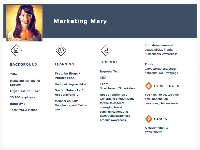 Customer Personas B2C Marketing Mary