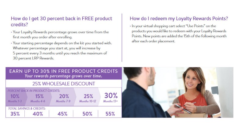 how to earn and redeem doterra loyalty rewards points