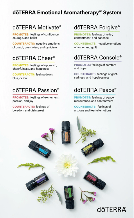 doterra emotional aromatherapy system