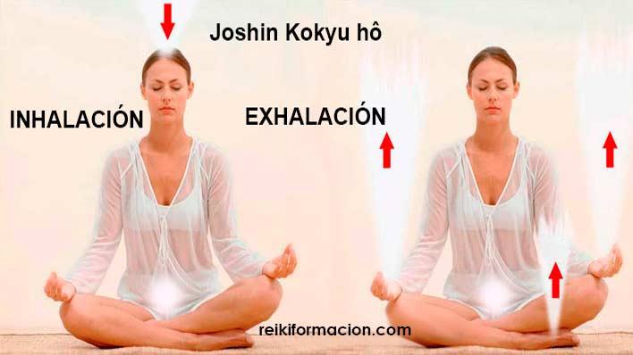 Jôshin Kokyu Hô: Método de la respiración purificadora.