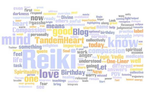 Reiki Help Blog Wordle