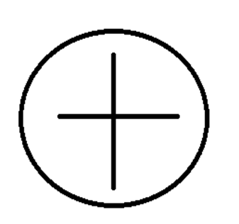 Christos Symbol, meaning protection