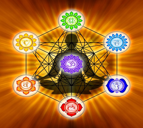 Quick 5 minutes Chakra Scanning!!