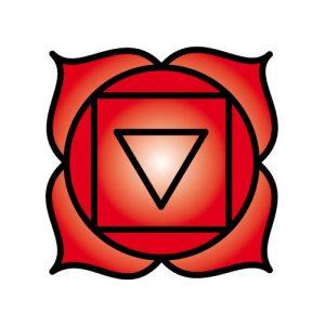 El símbolo del Chakra raíz