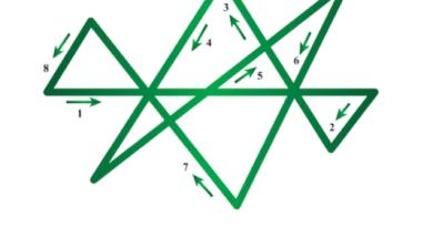 La Estrella de Midas – El símbolo de Reiki para la abundancia y prosperidad