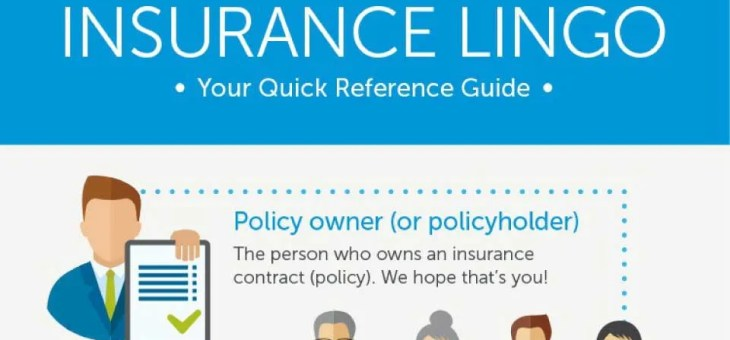 Insurance Lingo – Your Quick Reference Guide [Infographic]