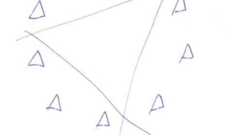 Círculo de Triálogos