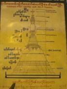 bothataung