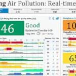 Luftqualit#t gut