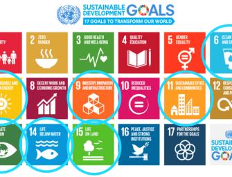 Kulturtechniker und Nachhaltigkeitsziele (SDG) der UNO