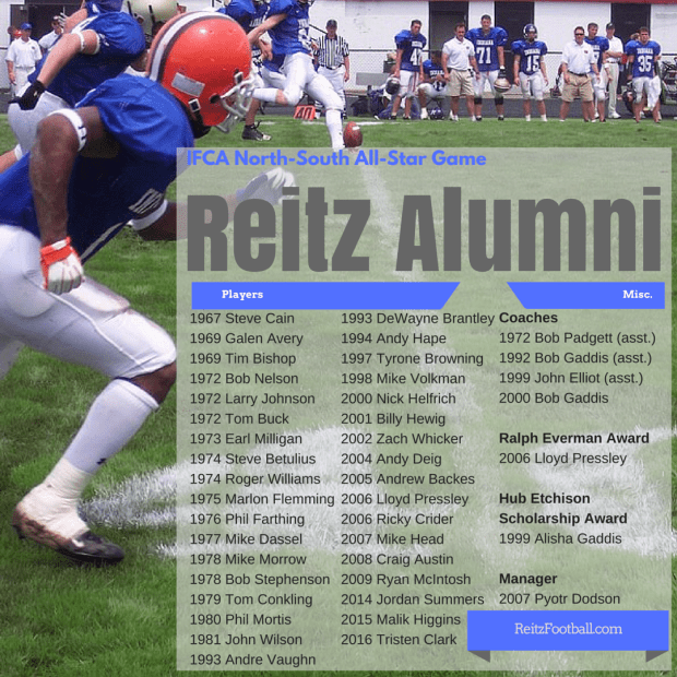 Reitz Football Alumni who have playedin the IFCA North-South All-Star Game (1)